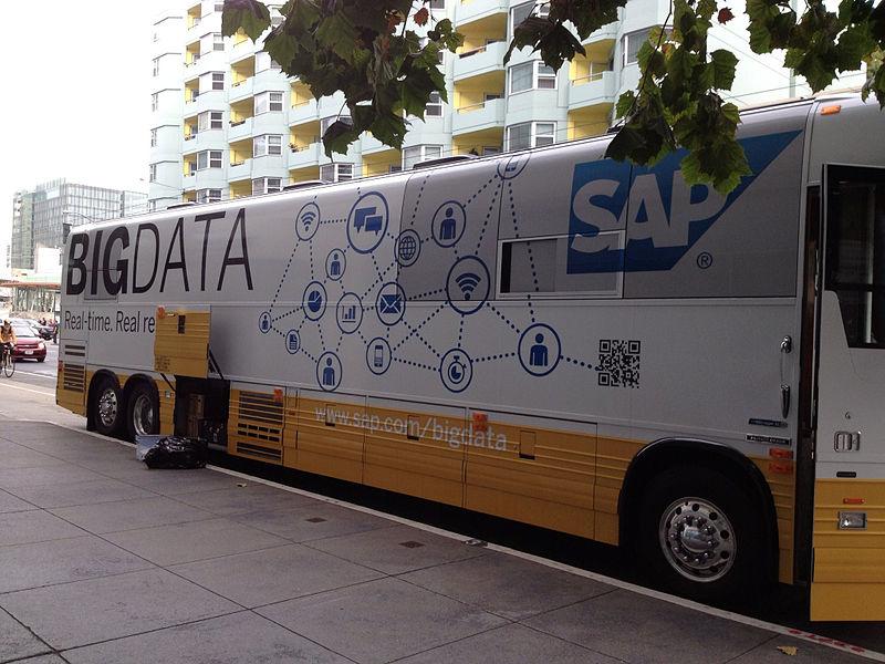 Big Data и зеркало Интернета - relevant